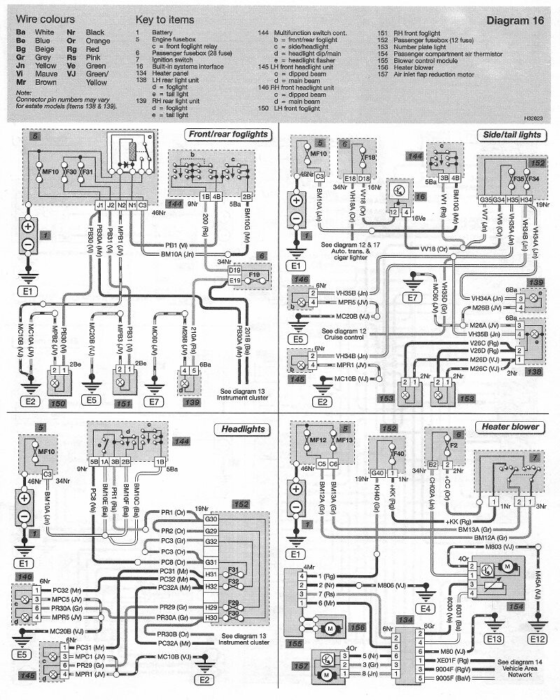 Peugeot 306 ignition switch wiring diagram peugeot 307