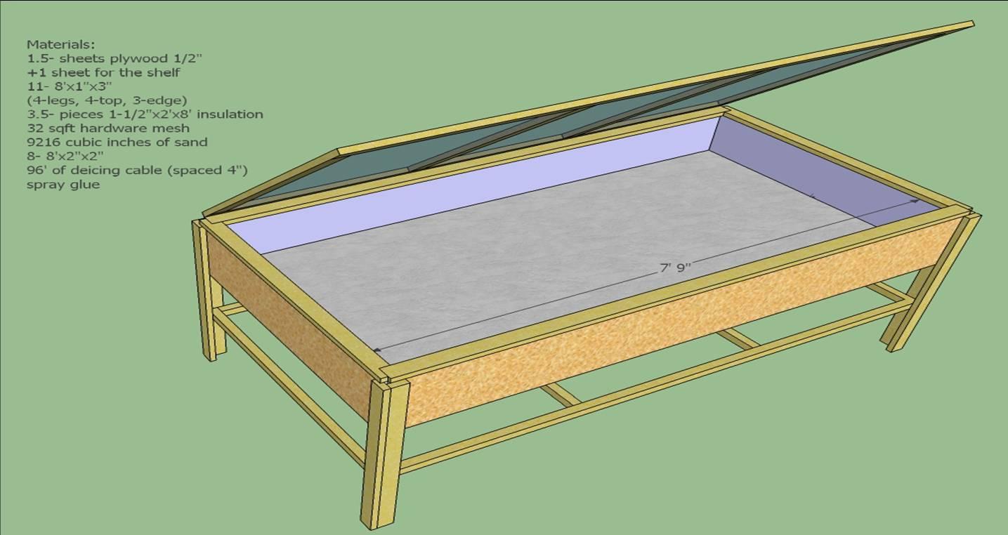 Heated Greenhouse Table Farm Hack