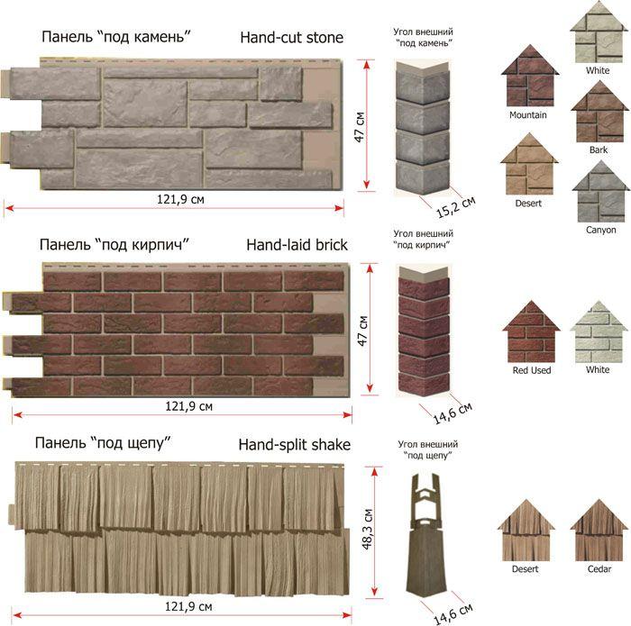 اندازه پانل های پایه