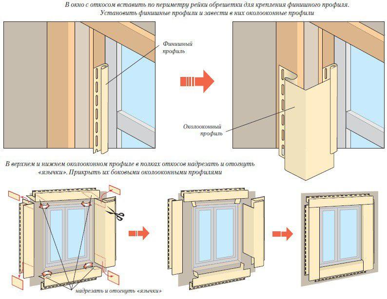 طرح پایان پنجره