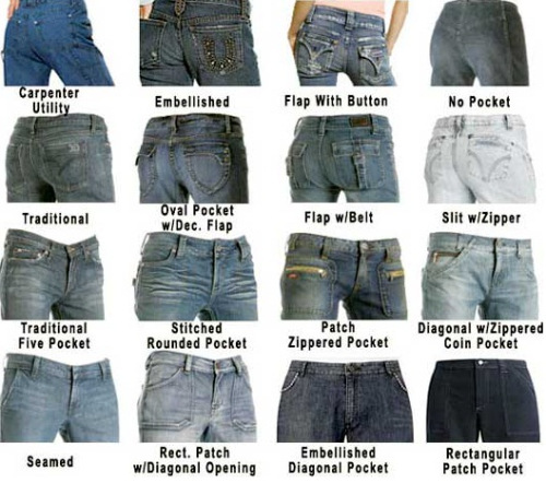 Name Some Types Jeans