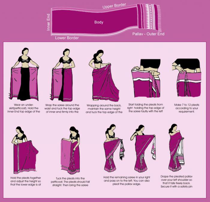 Indische Sari Wie trägt man?