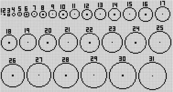 Hur man gör en jämn cirkel i minecraft