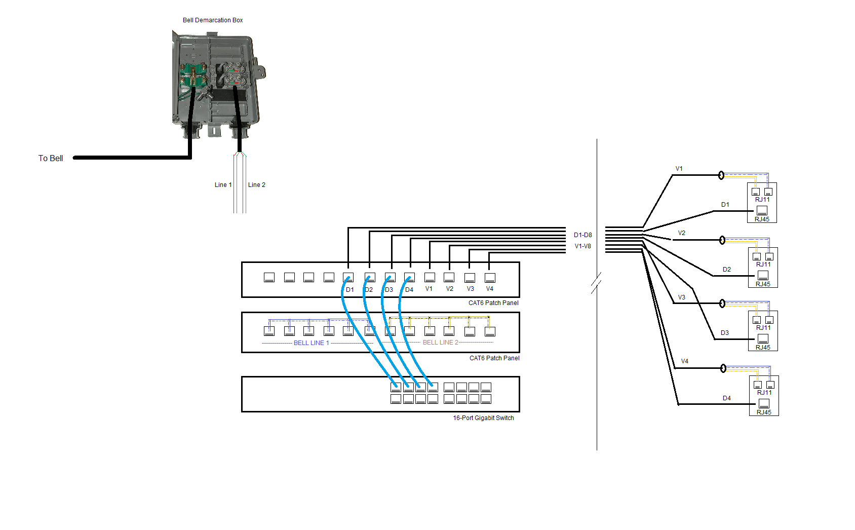 Fiber Optic Patch Panel Wiring Diagram