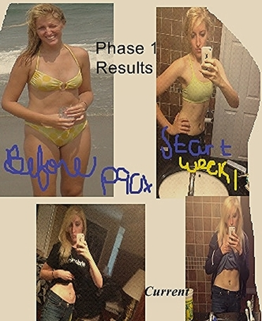 My Phase 1 P90x2 Results/Review - Fit and Healthy with Beth