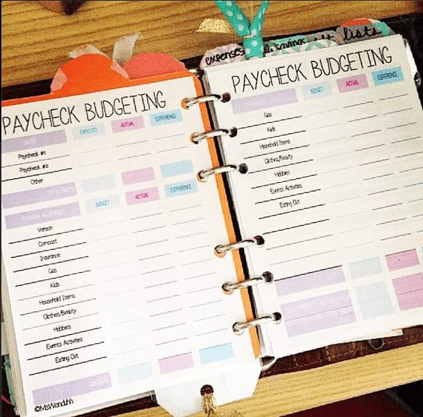 Budget Simple Free Worksheet Monthly