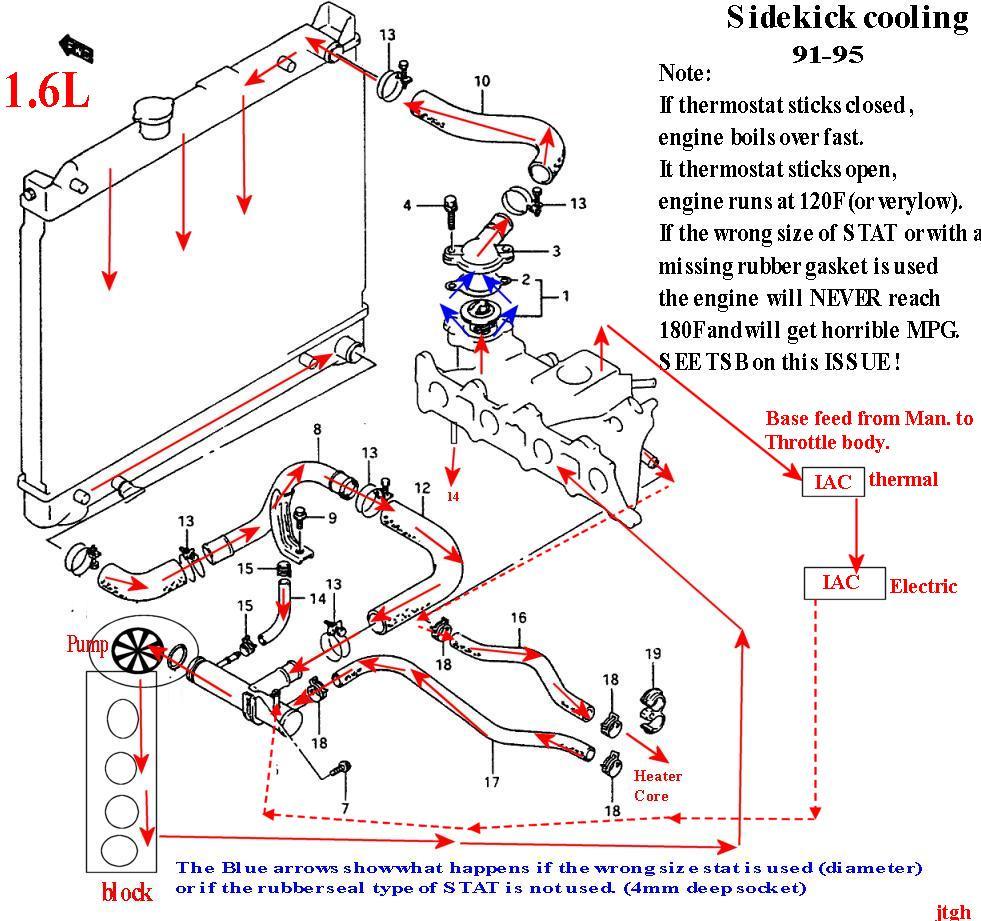 A162 08 Suzuki Xl7 Fuse Box Wiring Resources