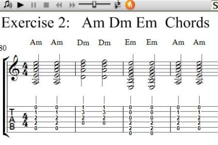 Guitar Chords Em Am Dm Path Decorations Pictures Full Path