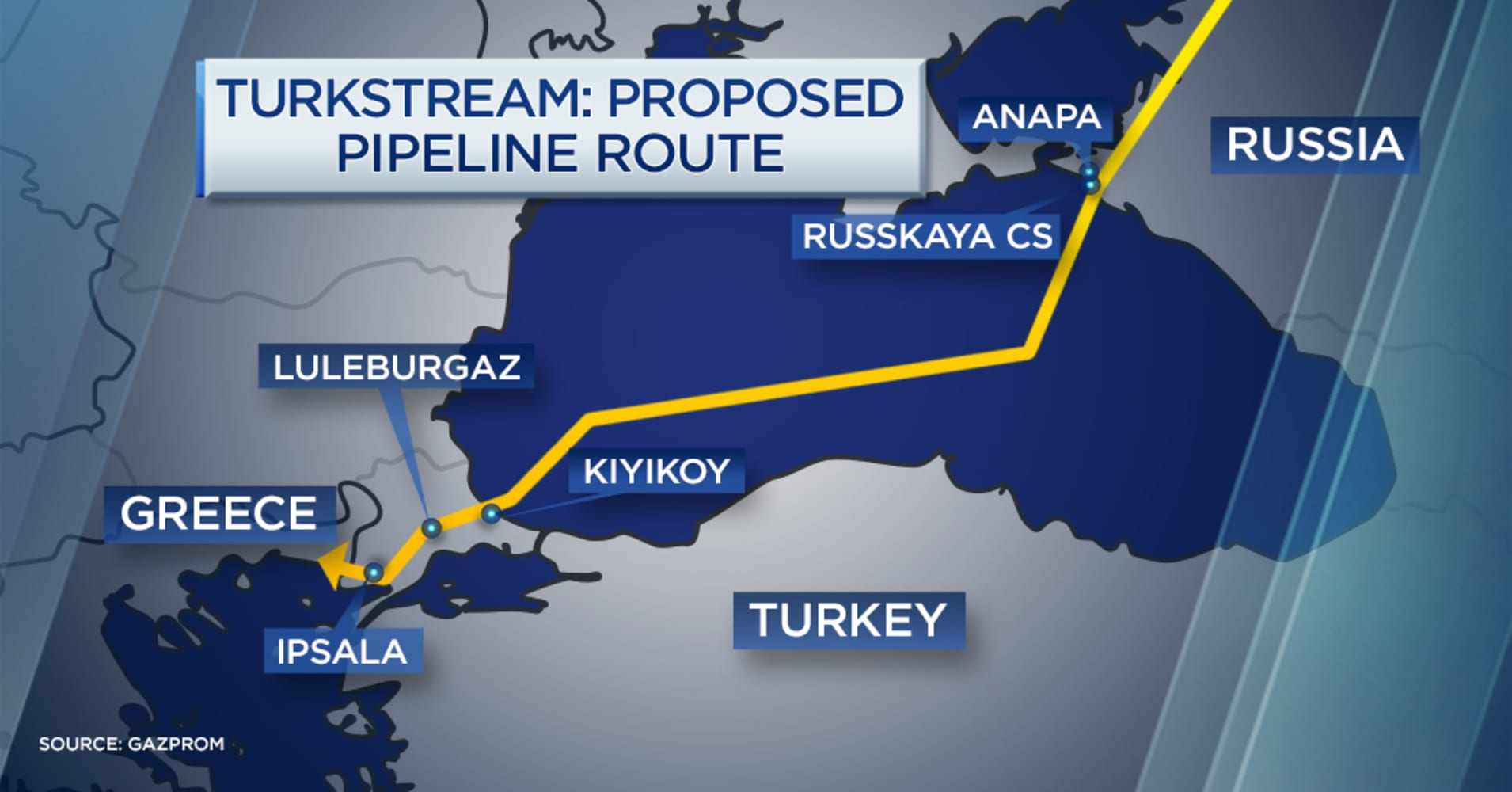 Russian Map Europe Pipeline