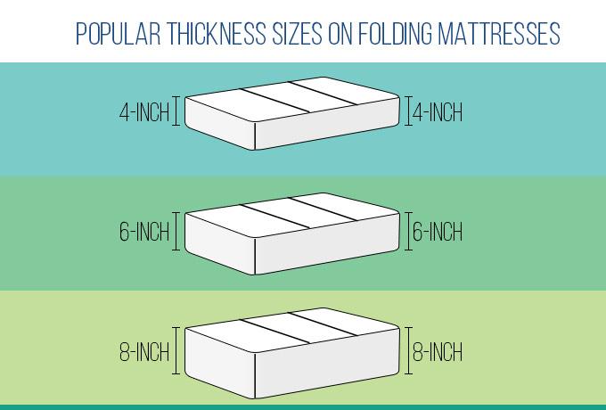 King Mattress Size