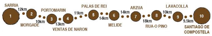 100 Santiago Last Km Map Camino De