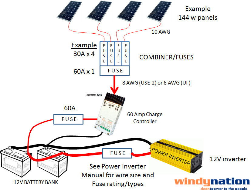 Ipad Charger Wiring Diagram