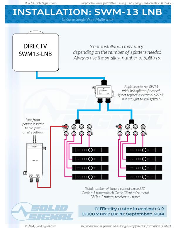 directv swm lnb wiring diagram rh kitchendecor club
