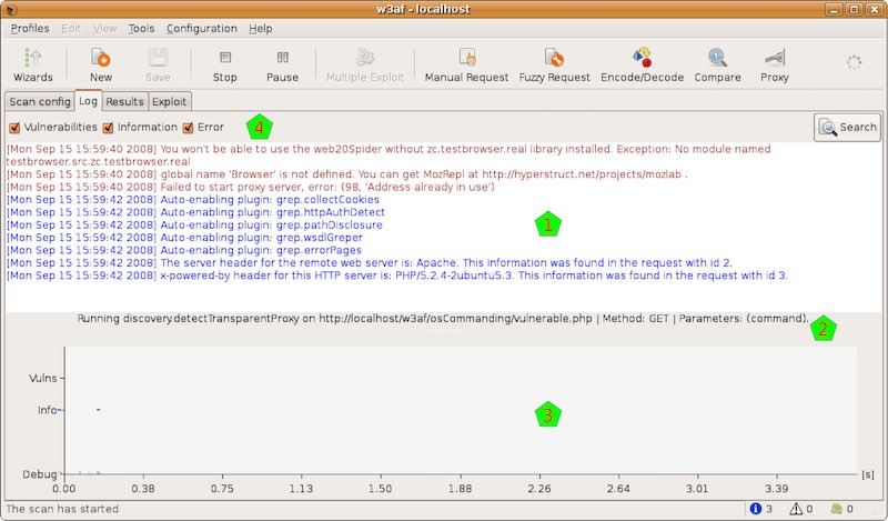 Web Scanning Tools