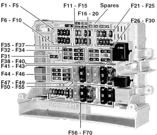 Bmw F10 Fuse Box Location Explained Wiring Diagramsrhdmdelectroco: F10 Fuse Box At Gmaili.net