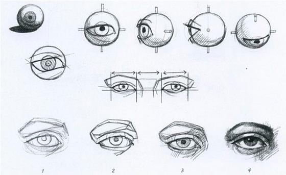چشم ها را بکشید