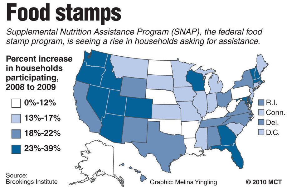 Stamps Social Food Services