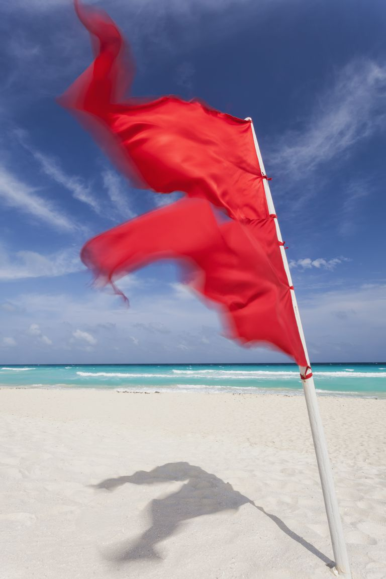 Beach Warning Flags Mexico