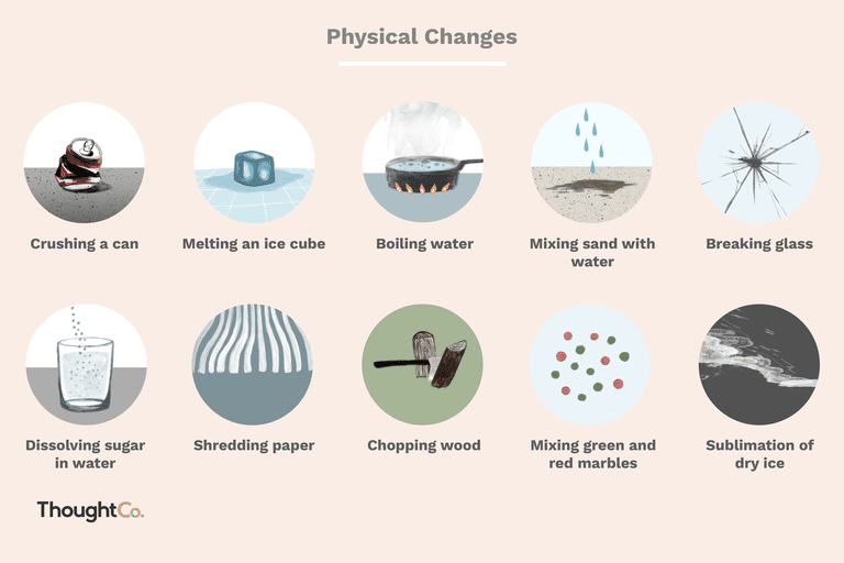 Changes They What And Physical Are Used How And Chemical Substance Are