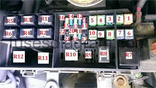 07 Pt Cruiser Fuse Panel