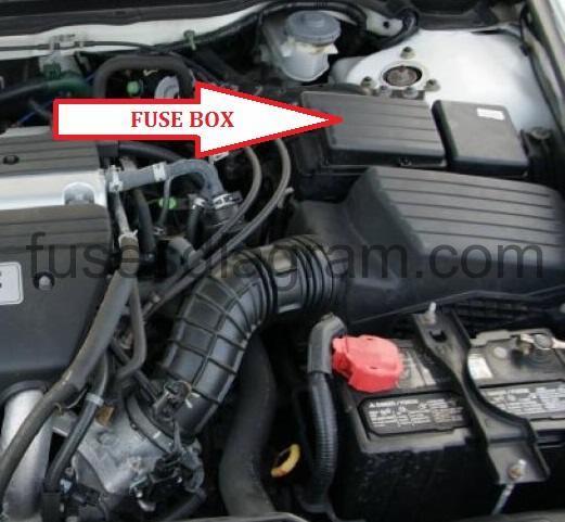 2008 Honda Accord Fuse Box Layout