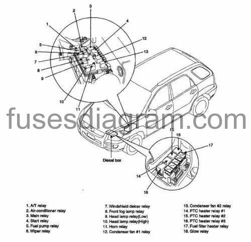 2006 Alternator Kia Sedona Fuse Diagram