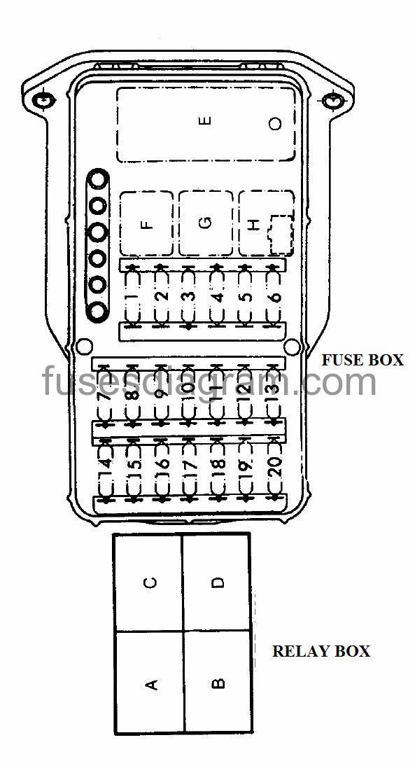 Mazda 5 Fuse Box Diagram