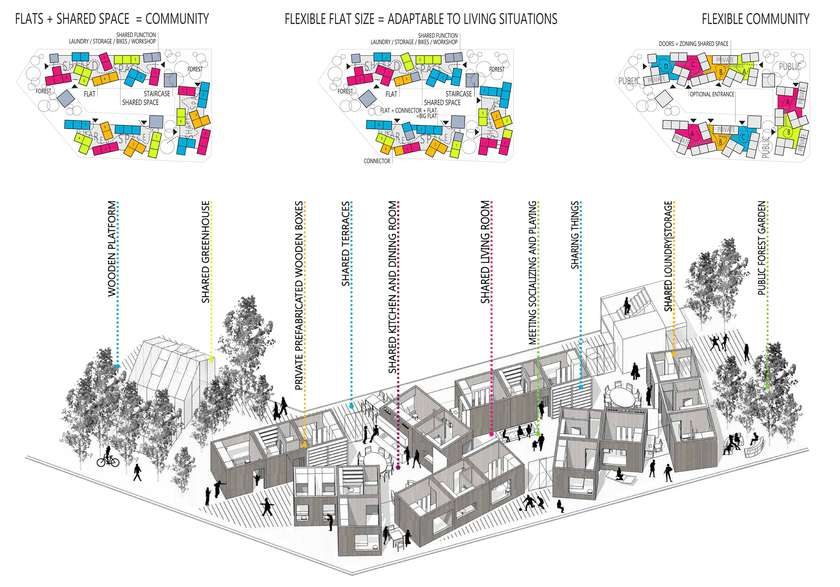 Urban Super Forest :: Future Architecture Platform