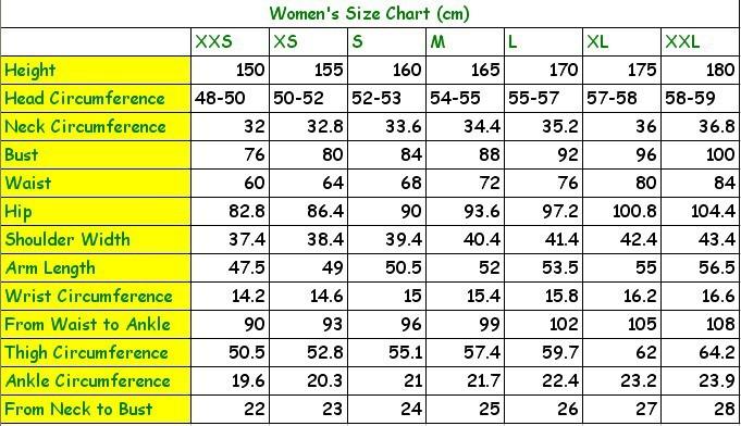 women's chart