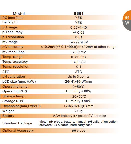 AZ-9661 Digital Handheld PHmV Data Logger with Programmer PH Meter Multiple Function Datalogger (5)