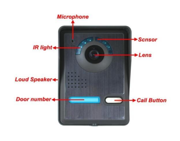 Eboxer Sonnette Vid/éo sans Fil Cam/éra Judas de Pote Sonnette Visuelle Interphone 7 Pouces Moniteur LCD TFT Vision Nocturne IR Syst/ème de S/écurit/é avec Carte RFID pour Maison H/ôtel etc. EU Plug