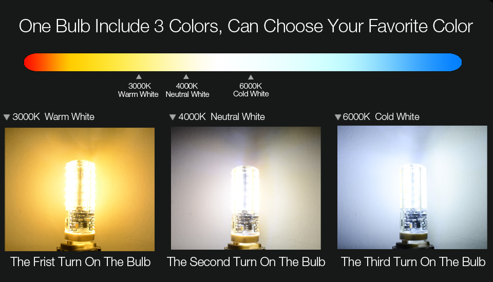 Color Changing Flood Light Bulb
