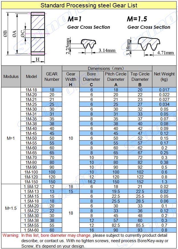 3,5,8,10,12,16 mm 4 Colores-Bricolaje B1 110 Metal Plaza pirámide postes