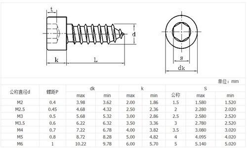 construction compacte 2+2 5x Batterie Support 4x Mono D r20 avec bouton poussoir port