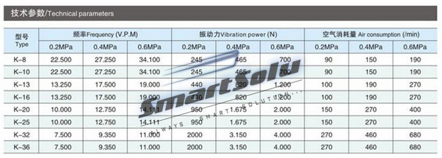 9608223edeb le compactage des matériaux dans des conteneurs ou moules séparation de  différentes tailles de matériel sur écrans