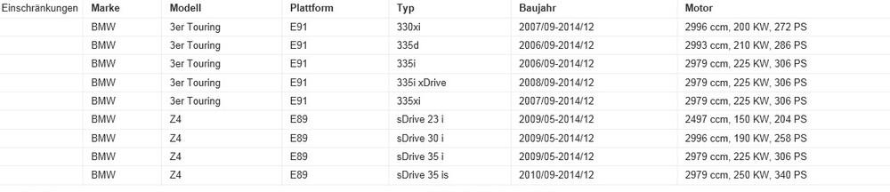 Genuine BMW serie 1 2 3 4 X1 Z4 Sensor de aparcamiento o Anillo Sello De Goma De Montaje 4x G