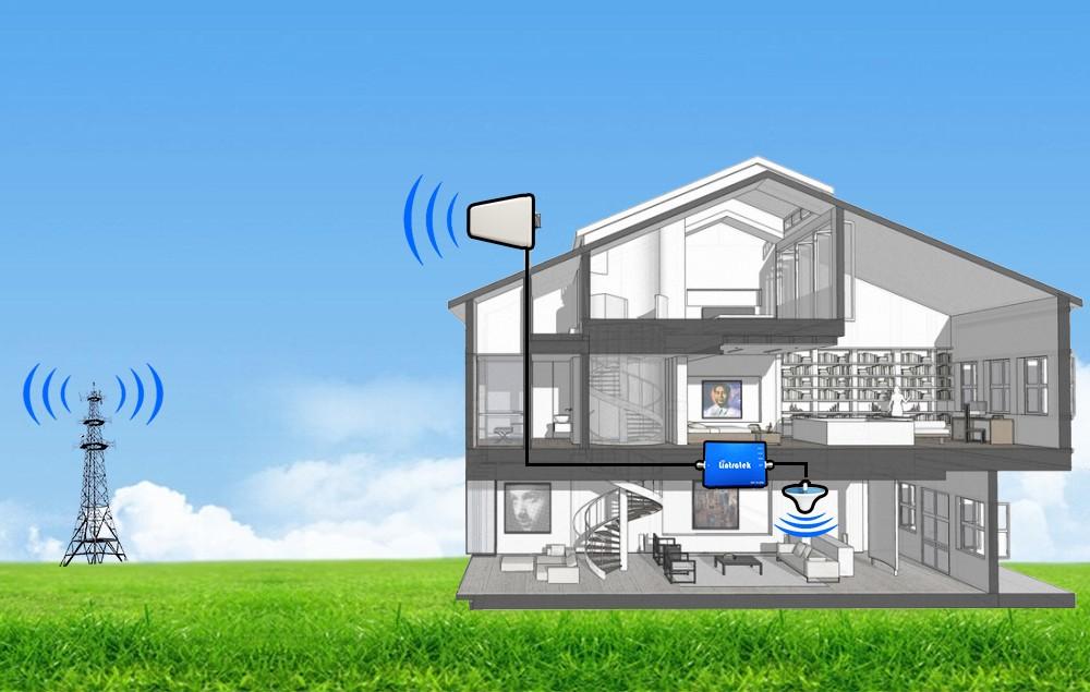 Auto//boot//camping antena techo antena antena de goma para techo />/> OVP /</<