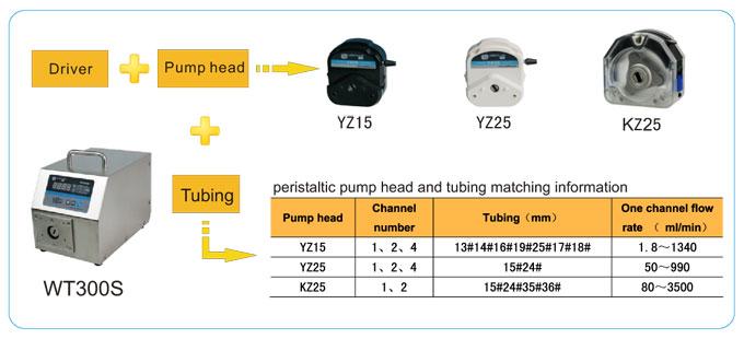 b6bce7b51d1f8 ⓪WT300S 2xYZ15 مختبر الأغذية الصناعية الأساسية سرعة تعبئة الجرعات ...
