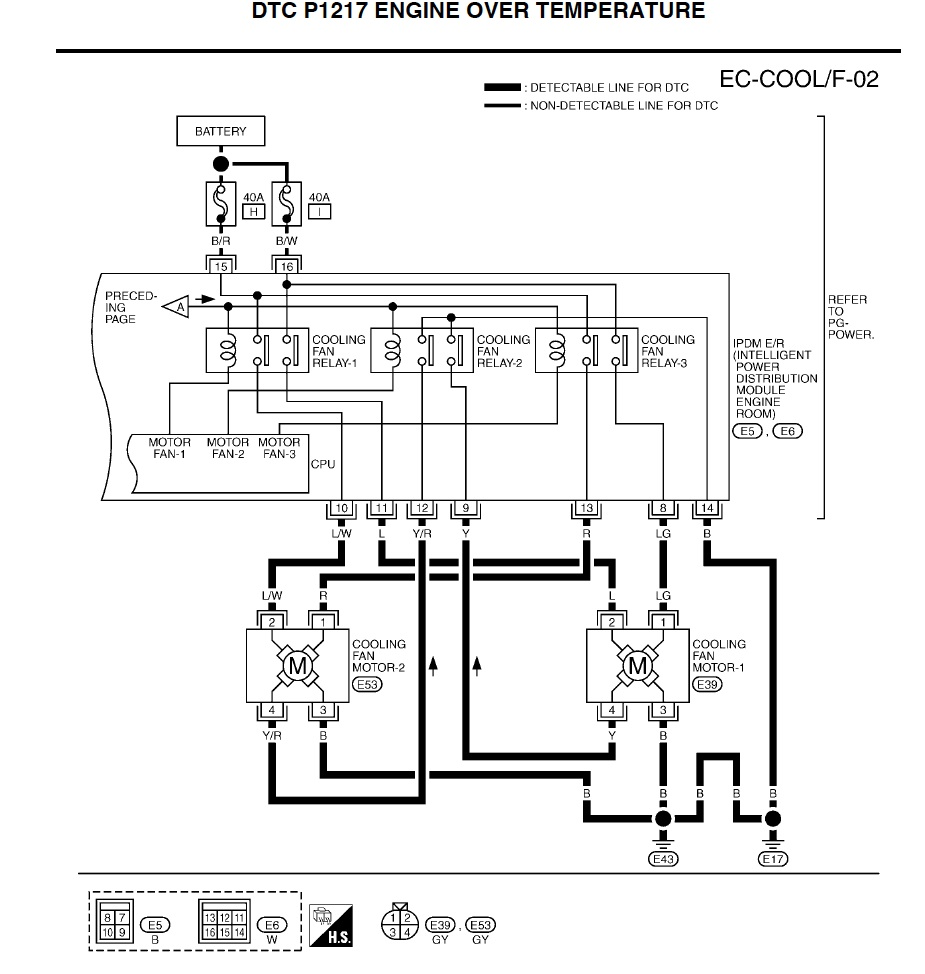 2000 Jeep Cherokee Cooling System Wiring Diagram Fan