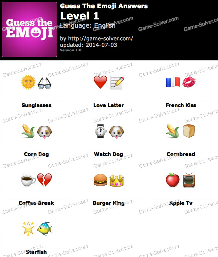 Guess the Emoji Answers - Game Solver
