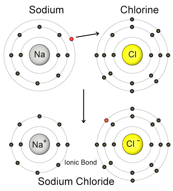 Electron Dot Diagram For Oxygen