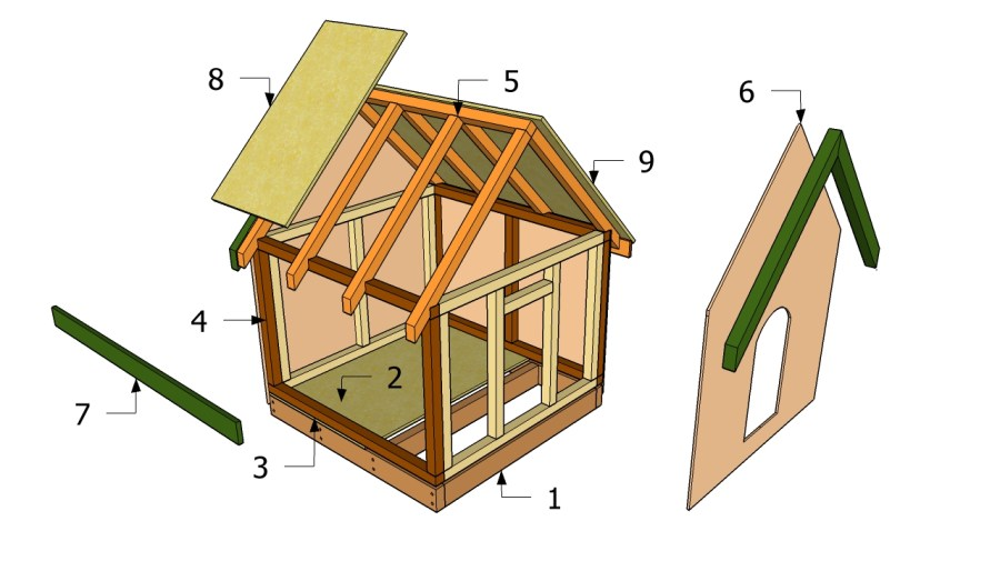 Dog House Plans Free   Free Garden Plans   How to build garden projects Diy dog house plans