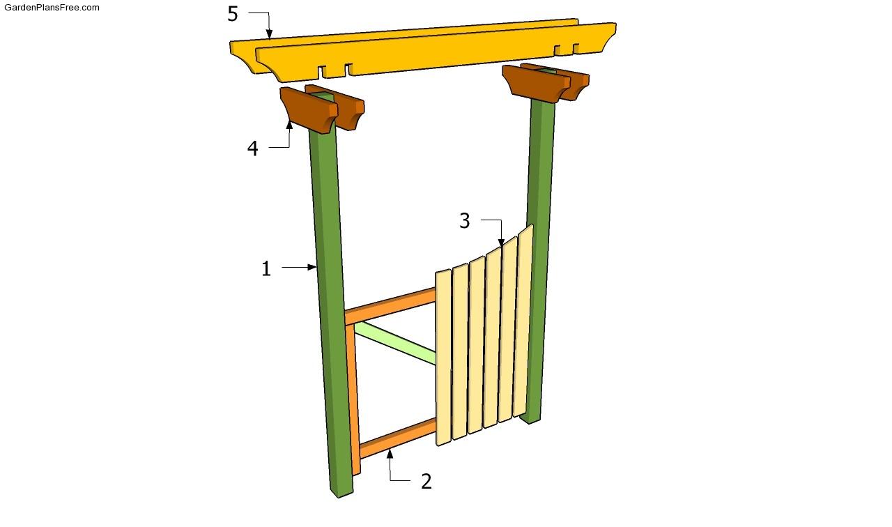 How Build Garden Gate Uk