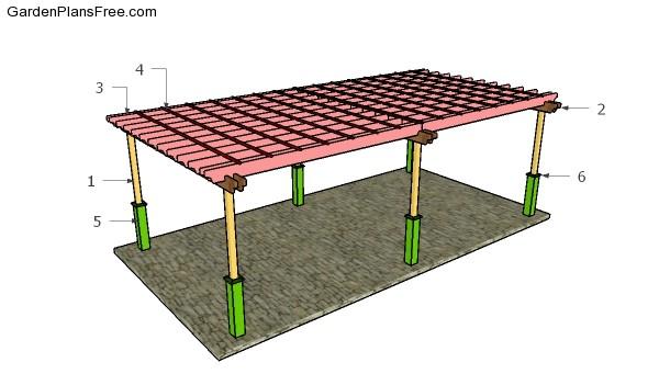 12x24 Pegola Free Diy Plans Free Garden Plans How To