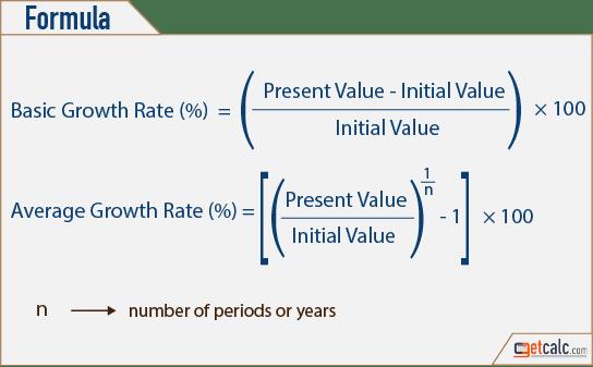 Calculator Units Scientific