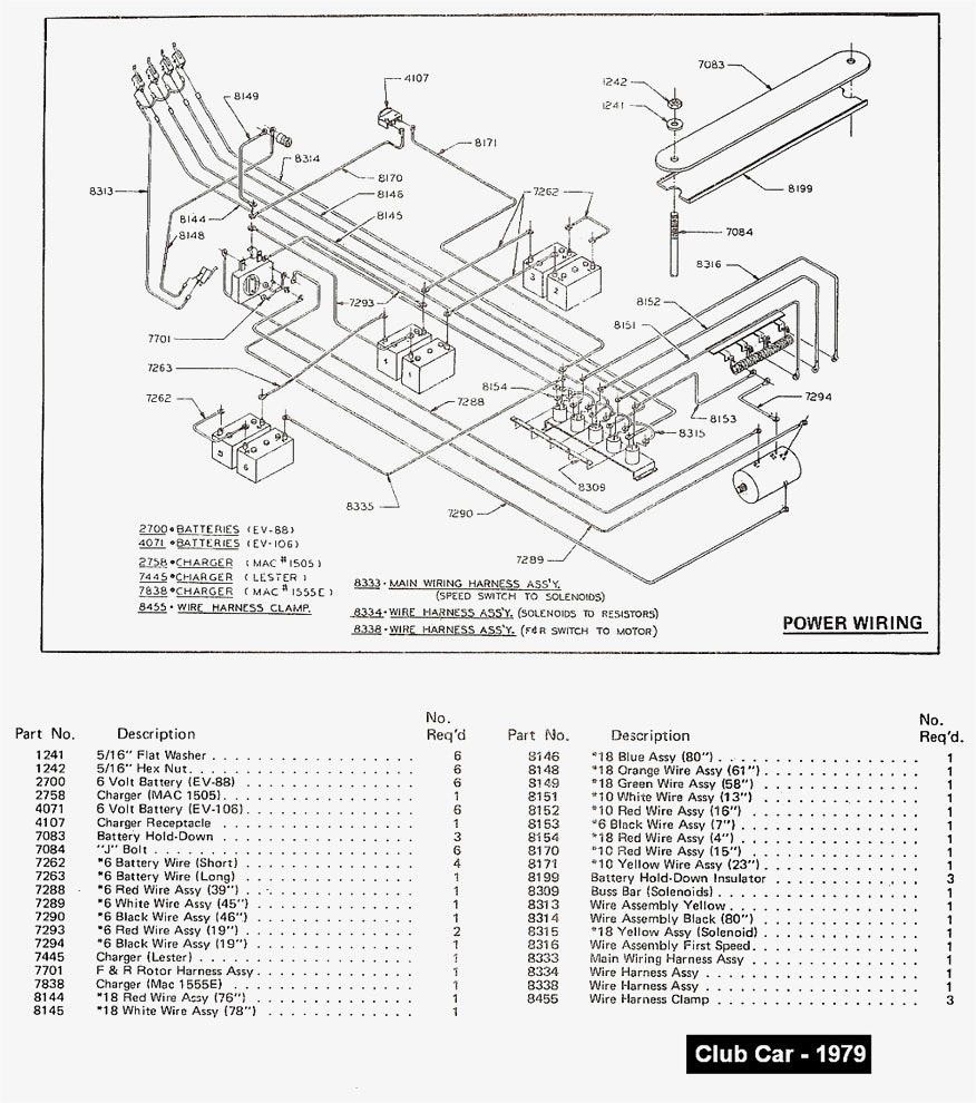 876x990 best yamaha electric golf cart g19 wiring diagram yamaha golf cart