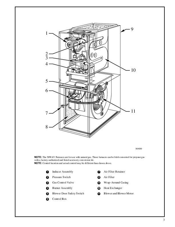 Carrier Ga Furnace Model Number