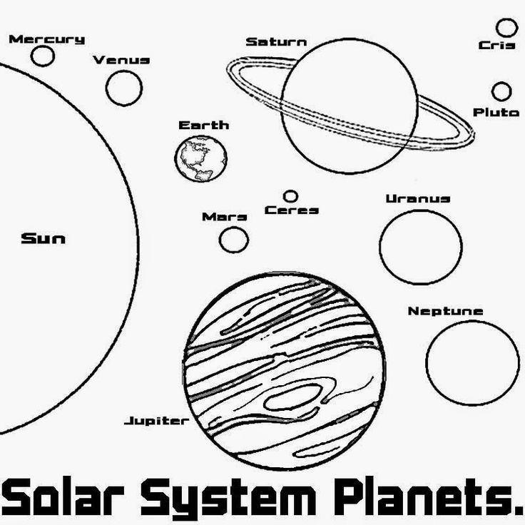 There How Many Planets