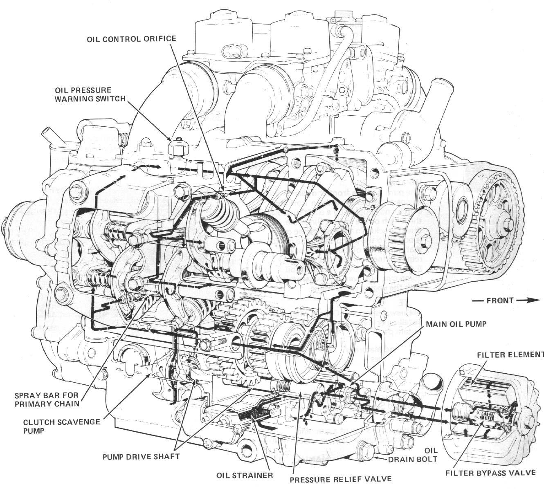 Unusual engine anatomy gallery simple wiring diagram images
