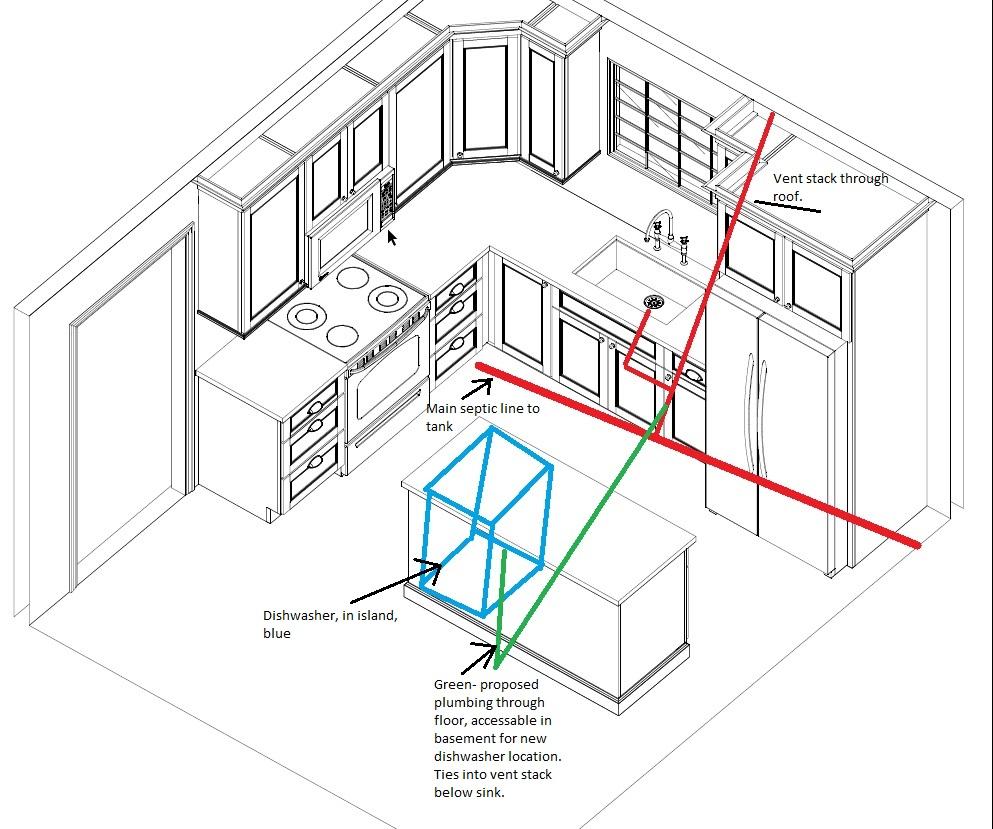 Plumbing drawing at getdrawings free for personal use plumbing plumbing drawing 23 plumbing drawing plumbing venting diagrams free download